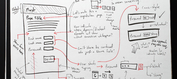 html-wireframing-sketch