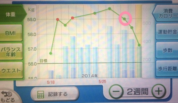 00 wii fit u weight graph1